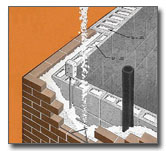Ryolex insulation perlite can provide cost savings as for Insulated concrete masonry units